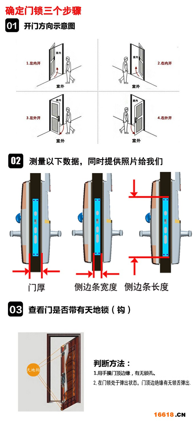 确定门锁三个步骤.jpg