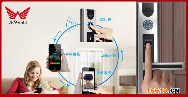 智能锁的远程视频连接开锁功能