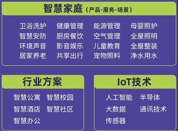 2020中国智慧家庭博览会介绍(1)267