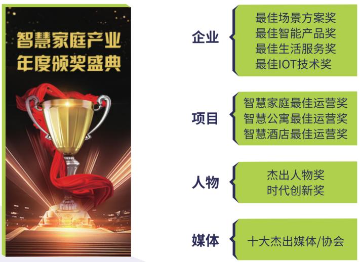 2020中国智慧家庭博览会介绍(1)340